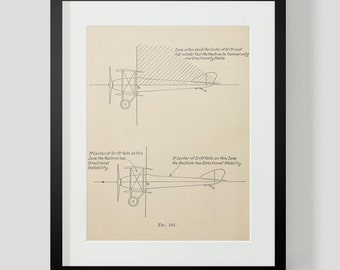 Vintage Flying Machine, Airplane Print 2