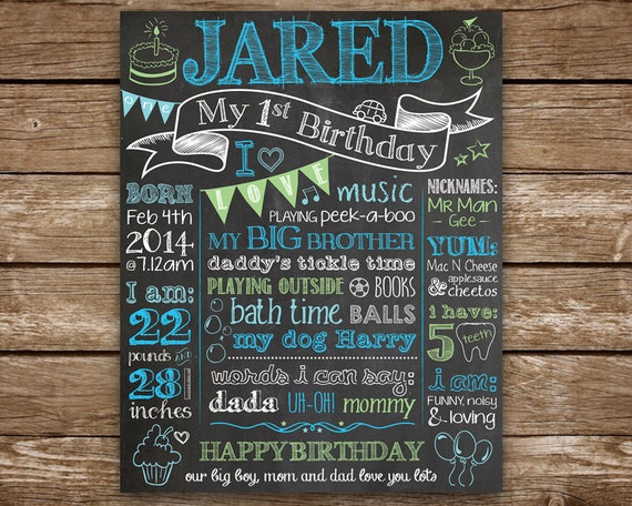 It is a picture of Remarkable First Birthday Chalkboard Printable