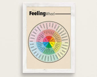 The Feeling Wheel Therapy Poster