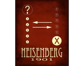 8x10 Heisenberg Poster, Rock Star Scientist Art Print, Uncertainty Principle Illustration, Quantum Mechanics Diagram Physics Science Theory