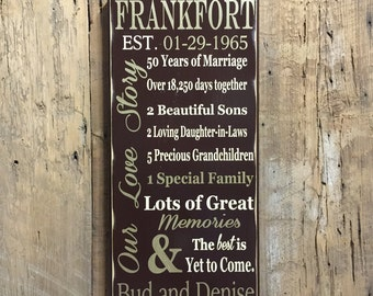 Parents Anniversary Gift -Personalized 5th 15th 25th 50th Anniversary Gift - Custom Wood Sign - Best Is Yet To Come - Painted Wood Sign