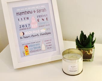 Personalised Wedding Gift Picture