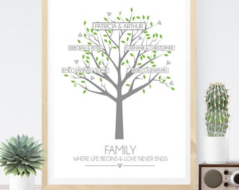 Personalised Family Tree, Family Tree Wall Art, Home Decor, Gift for Her, Family Print, Art, Love