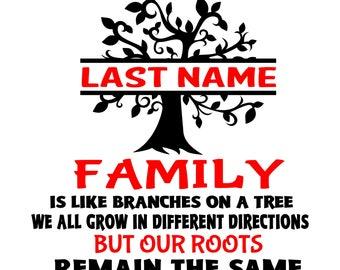 Family Tree  SVG and JPG digital files! NotYourMamasDesignCo