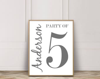 Family Party of Printable-Family Sign-Custom Family Print-Party of 5 Printable-Last Name Print-Family Name Sign-Number Sign-Digital Download