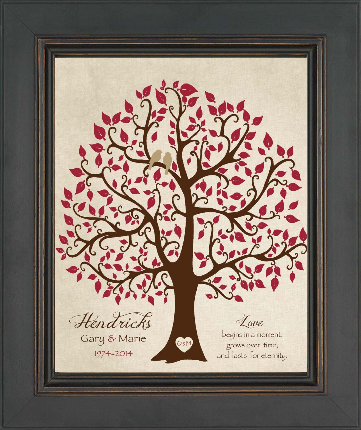 Wedding Anniversary Gifts For Parents 40 Years: 40th ANNIVERSARY Gift Print Personalized Gift For