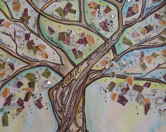 ZEN TREE, Tree of Life, Original Watercolor Painting, Paper and Crystal Collage in Mat, Serenity, Peace, Love, Inspiration Word Art