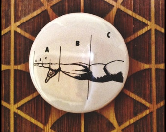 Geometric Magnet and/or Pinback Button Pi Ratio Pentagram Ouroboros Mandala Sacred Geometry