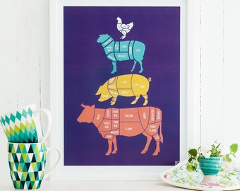 Meat Cuts kitchen print - foodie gift, scandinavian design, art print, modern, cut of meat, butcher, decor, COLOR 8x10 12x16 16x20 A4 A3