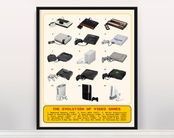 History of the Video Game Poster - Video Game Art - Video Game Poster - Gamer Art - Nintendo Poster - Sega Poster - Atari Poster - N64