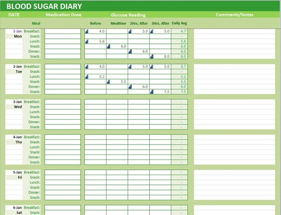 Blood Sugar Diary Excel Template Glucose Levels Tracker