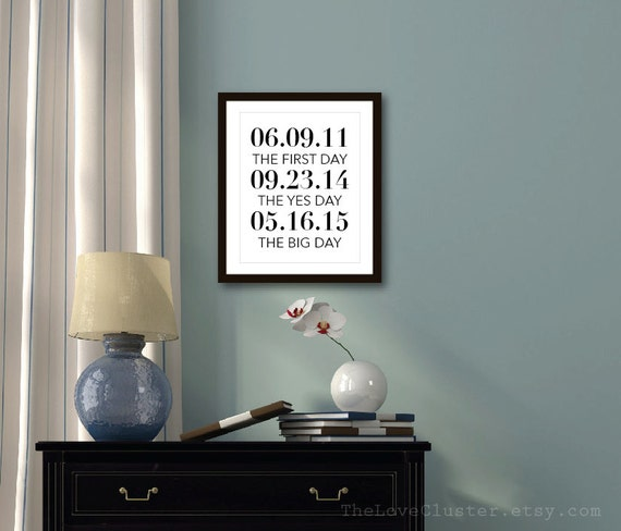 Important dates art print first date engagement date wedding date numbers art print personalized anniversary gift custom dates print