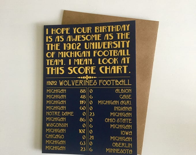University of Michigan 1902 Football Birthday Card