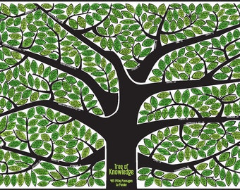 Tree of Knowledge Poster