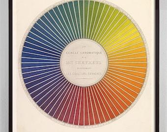 Color Wheel, Colorful Circle, Circular Art, Color Gradient, Colorful Art, Rainbow, Minimalist Art, Gradient, Color Study, Victorian Art