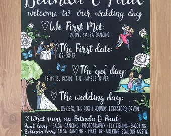 "Personalised ""The story of us"" Chalkboard, story of us, wedding chalkboard, hand painted chalkboard"