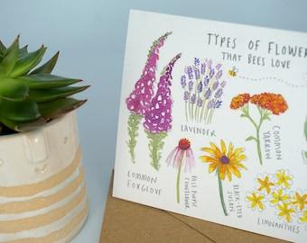 Types of Flowers Greetings Card
