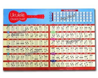 UKULELE fretboard chord chart poster UKELELE UKE music Instrument education (Horizontal)
