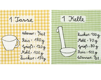 "Postkarte ""Maßeinheiten Nr.2"" Tasse / Kelle"