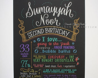 """First birthday chalkboard style custom ink drawing on 16""""x20"""" canvas, the original Favorite Things Poster™"""