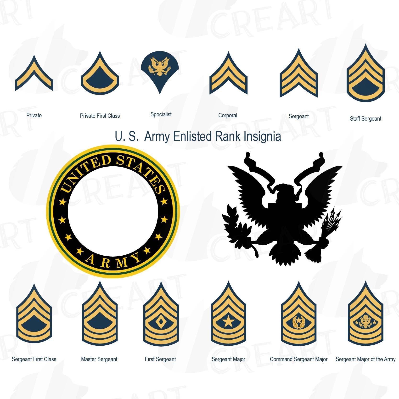 Berühmt Militär Nummernschildrahmen Fotos - Benutzerdefinierte ...