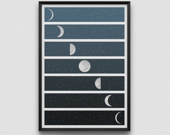 Moon Phases Art Print Poster Planet Space Solar System Planets Infographic Galaxy