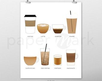 Coffee Art, Coffee Print, Bar Art, Coffee Bar Decor, Home Decor, Wall Art, Kitchen Decor, Wall Decor, Bar Decoration, Kitchen Art, Latte Art