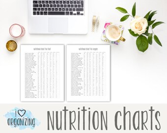 Nutrition Charts: Home Management Binder, Instant Printable Download, Calories, Fitness Planner, Health Binder, Weight Loss