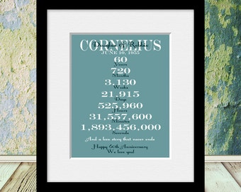Personalized Anniversary Gift, Anniversary Timeline, Mathematical Breakdown of Marriage, Golden Anniversary Gift, Silver Anniversary Gift