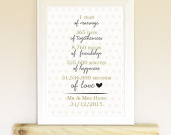1st Anniversary Gift, Paper Gift, Traditional Anniversary, Personalised Print, Mr & Mrs, First Anniversary, Wedding Gift, Wife, Husband,