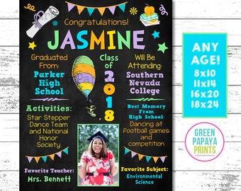 Oh The Places You'll Go Graduation Poster, Graduation Keepsake, High School, College, Preschool, Kindergarten Grad, Printable Digital File