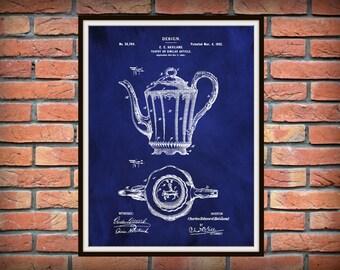 Patent 1902 Haviland Limoges Teapot Design Patent Art Print Poster Limoges France Wall Decor Kitchen Item