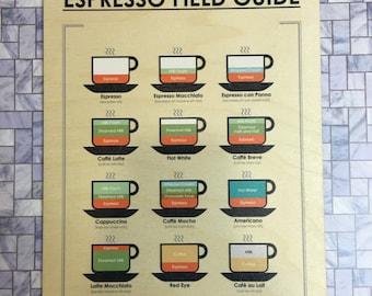 Espresso Field Guide- Birch Wood