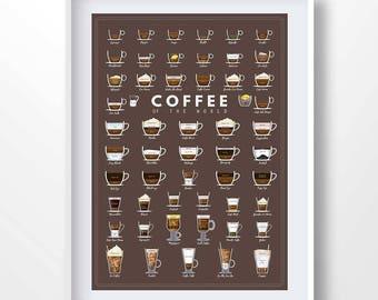 COFFEE CHART, coffee poster, coffee types, coffee illustration, coffee lover, italian coffee, espresso coffee, cafe decor, kitchen art, 5029