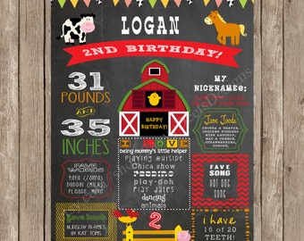 Farm Birthday Poster - Farm Birthday Chalkboard - Farm Themed Birthday -  Farm Party Sign -