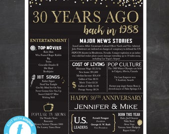 EDITABLE 30th Anniversary Poster - 1988 Poster- Back in 1988 - Customized with Name - Printable File, Edit yourself - Templett