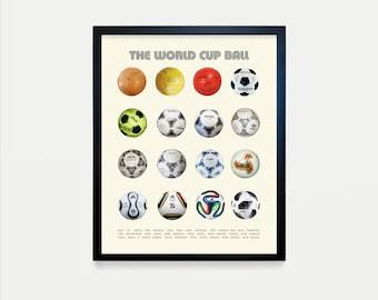 The World Cup Ball - Football Poster - Evolution of Soccer - Adidas - World Cup Poster - World Cup History - Soccer Ball - Soccer Art