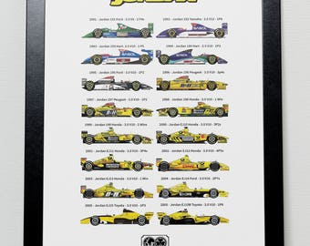 The History of Jordan Grand Prix Formula One Poster- F1