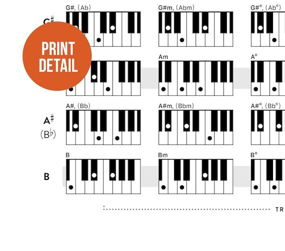 Outstanding Bb Chord Piano Ornament - Guitar Ukulele Piano music ...