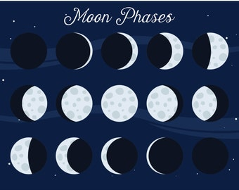 Clipart - Moon Phases / Lunar Cycles / Galaxy / Outer Space / Kawaii - Digital Clip Art (Instant Download)