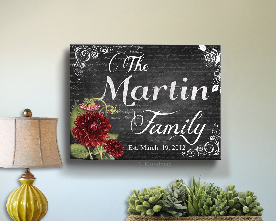 ?zoom & Personalized Family Name Sign Canvas Wall Art Vintage Chalk