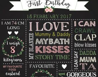 Baby Chalkboard Sign, Birthday Chalkboard, Birthday Chalkboard, Poster, 1st Birthday, Printable Baby Sign, Personalized