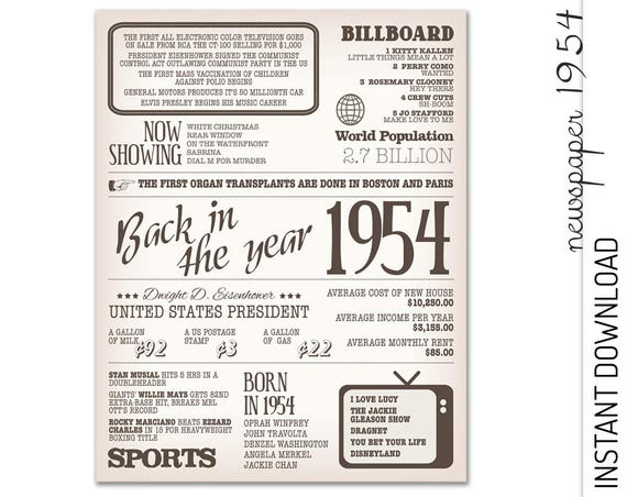 1954 Birthday Poster INSTANT DOWNLOAD