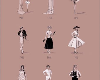 Vintage Fashion Timeline Hand Drawn Illustration Pencil Watercolor