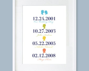 Subway Art Dates Print, Personalized Wedding Anniversary Gift, Important Dates, Numbers Print, Birth Dates, Parents Anniversary Gift