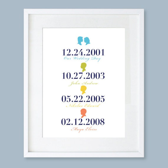 Wedding Anniversary Dates And Gifts: Items Similar To Subway Art Dates Print, Personalized
