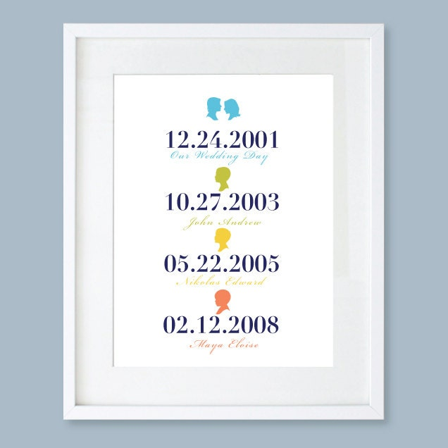Subway Art Important Dates Personalized Wedding Anniversary