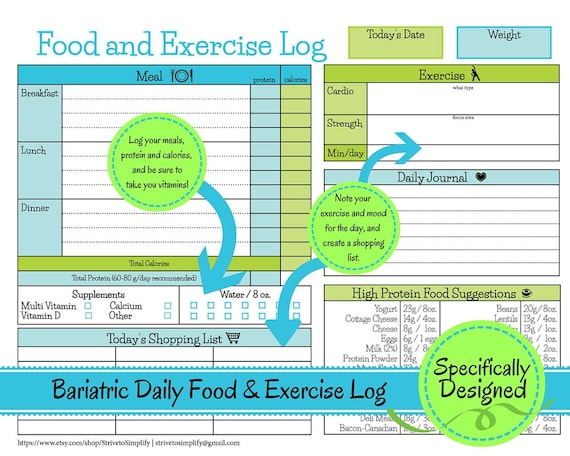 Il Xn E N on Food And Nutrition Log Template