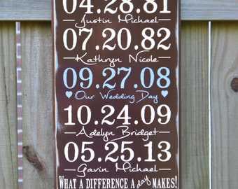 Personalized anniversary date sign wife anniversary gift