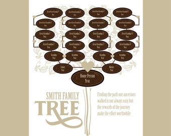 Personalized/Custom Family Tree - Great for the Genealogist or Family Historian